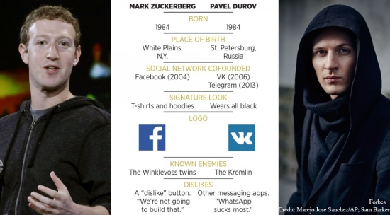 0516_FL-mark-zuckerberg-pavel-durov_2000x1065-1200x639